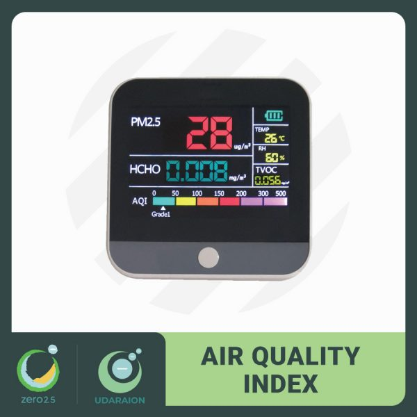 air-quality-index-monitor-zero25-cek-kualitas-udara